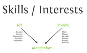 Skills_&_Interest_resized